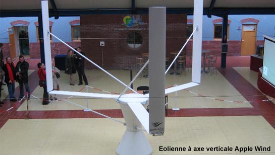 eolienne de toit à axe verticale
