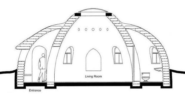 Ecodome superadobe la maison en sac de terre - Comment construire une maison en terre ...