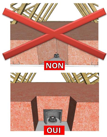isolation combles perdus sur plancher ou plafond guide. Black Bedroom Furniture Sets. Home Design Ideas