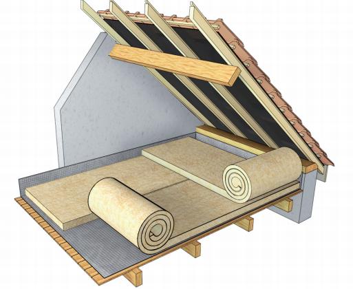 prix r novation salle de bains prix au m2 petite ou grande salle de bains. Black Bedroom Furniture Sets. Home Design Ideas