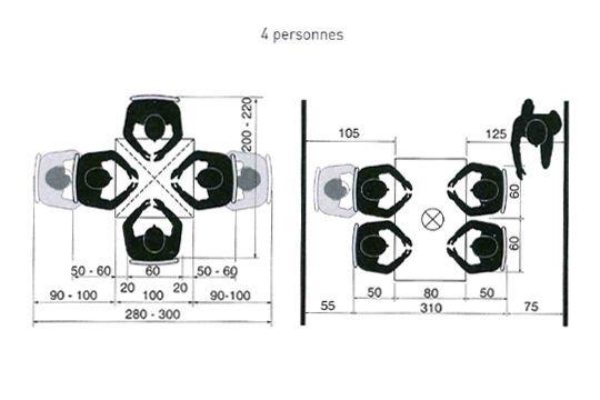 Distance et espace de circulation pour une table à manger de 4 personnes carrées et rectangulaires