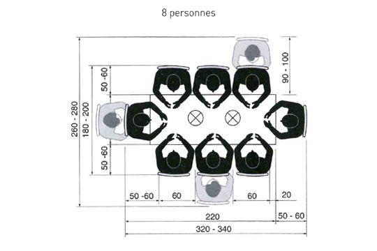 Distance et espace de circulation pour une table rectangulaire à manger de 8 personnes