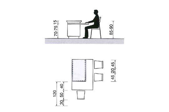 distance hauteur table bar en saillie cuisine avec ilot