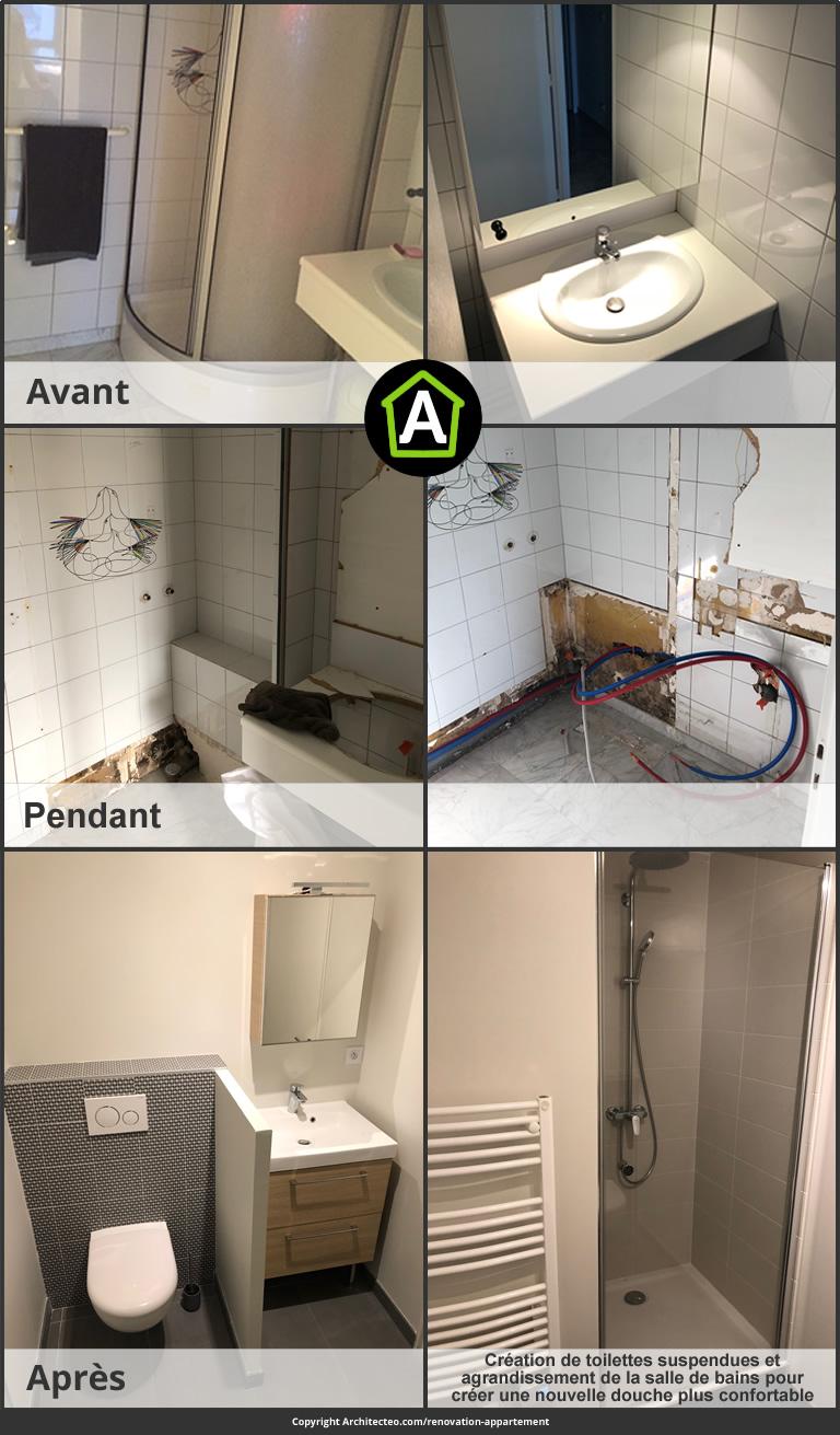 → Prix rénovation salle de bains : prix au m15, budget à prévoir